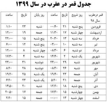 آداب نوشتن حرز امام جواد